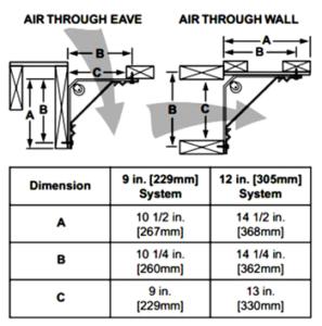steel-inlet-chart_thumbnail